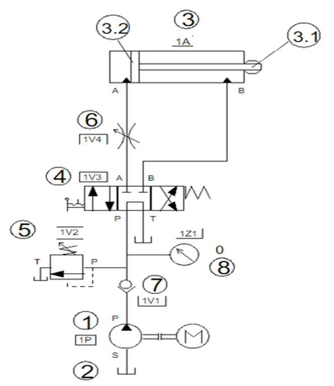 Circuito Hidraulico Basico : Circuito hidraulico basico