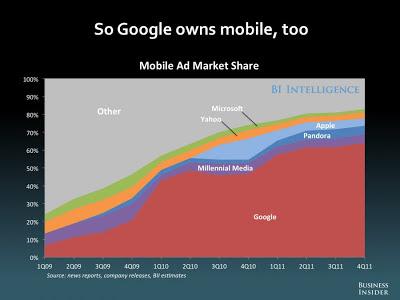 モバイル広告 スマホ 市場