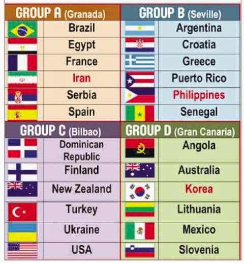 FIBA Basketball World Cup 2014 Groups [A,B,C,D]