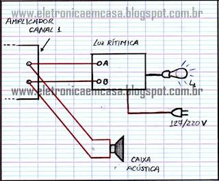 Esquema de montagem ao aparelho de som