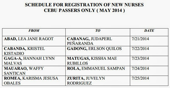 Cebu passers registration May 2014 NLE