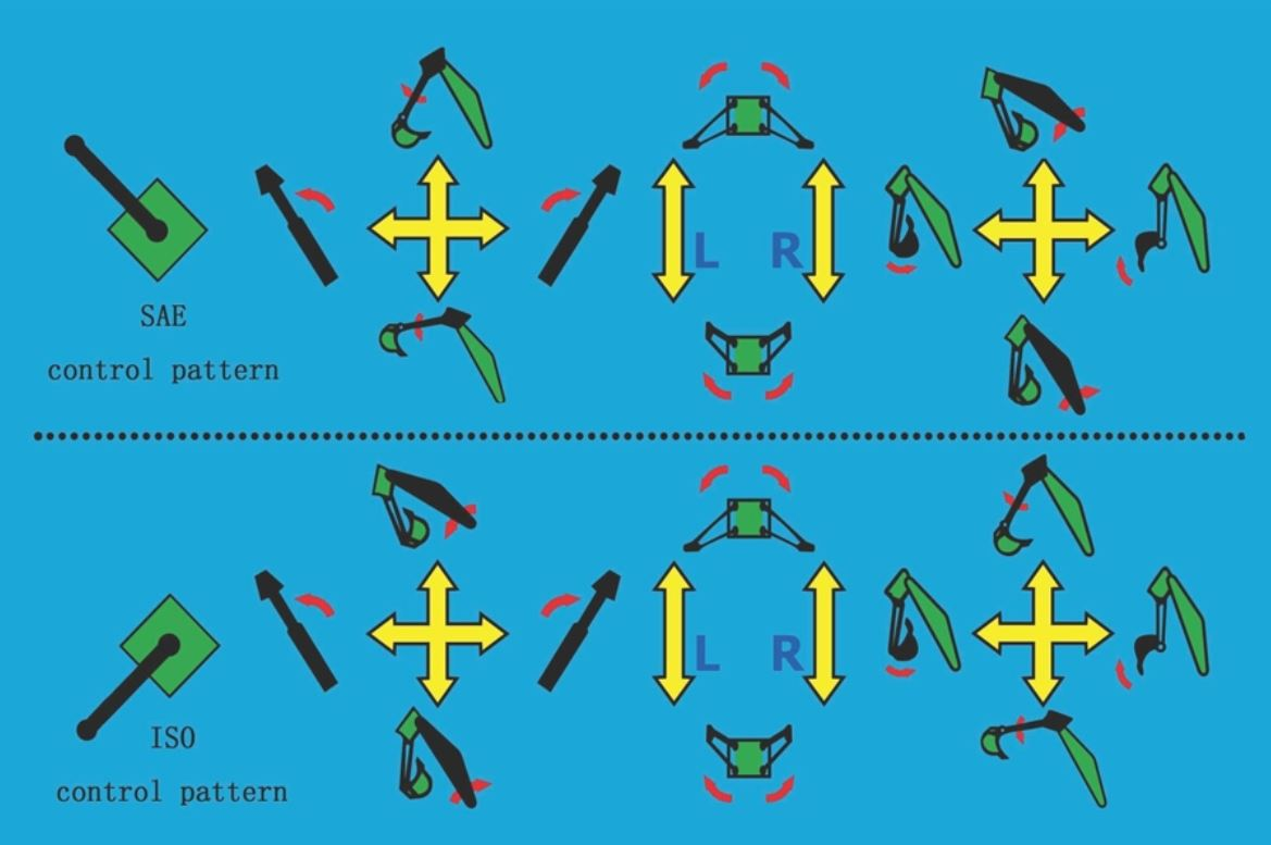 backhoe controls diagram   24 wiring diagram images