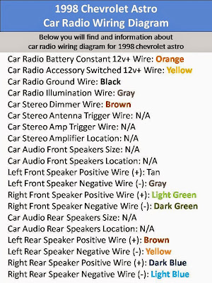 radio wiring diagram 1997 chevy astro  wiring diagram cycle