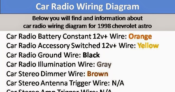 Wiring Diagrams and Free Manual Ebooks: 1998 Chevrolet Astro Car Radio  Wiring Diagram | 98 Chevy Radio Wiring Diagram |  | Wiring Diagrams and Free Manual Ebooks - blogger