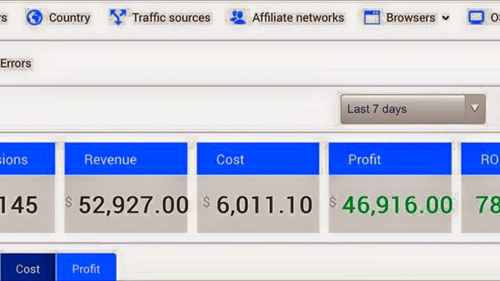 Welcome to Indonesia Banged's Blog: Affiliate Marketing ...