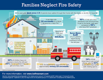 At the end of the day networkedblogs by ninua for House fire safety plan