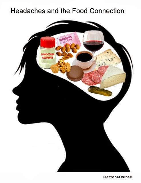 migraine dieet