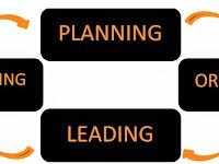 Elemen Dasar Manajemen PAUD (Lengkap)