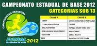 CAMPEONATO ESTADUAL SUB 13 - MASCULINO - 2012