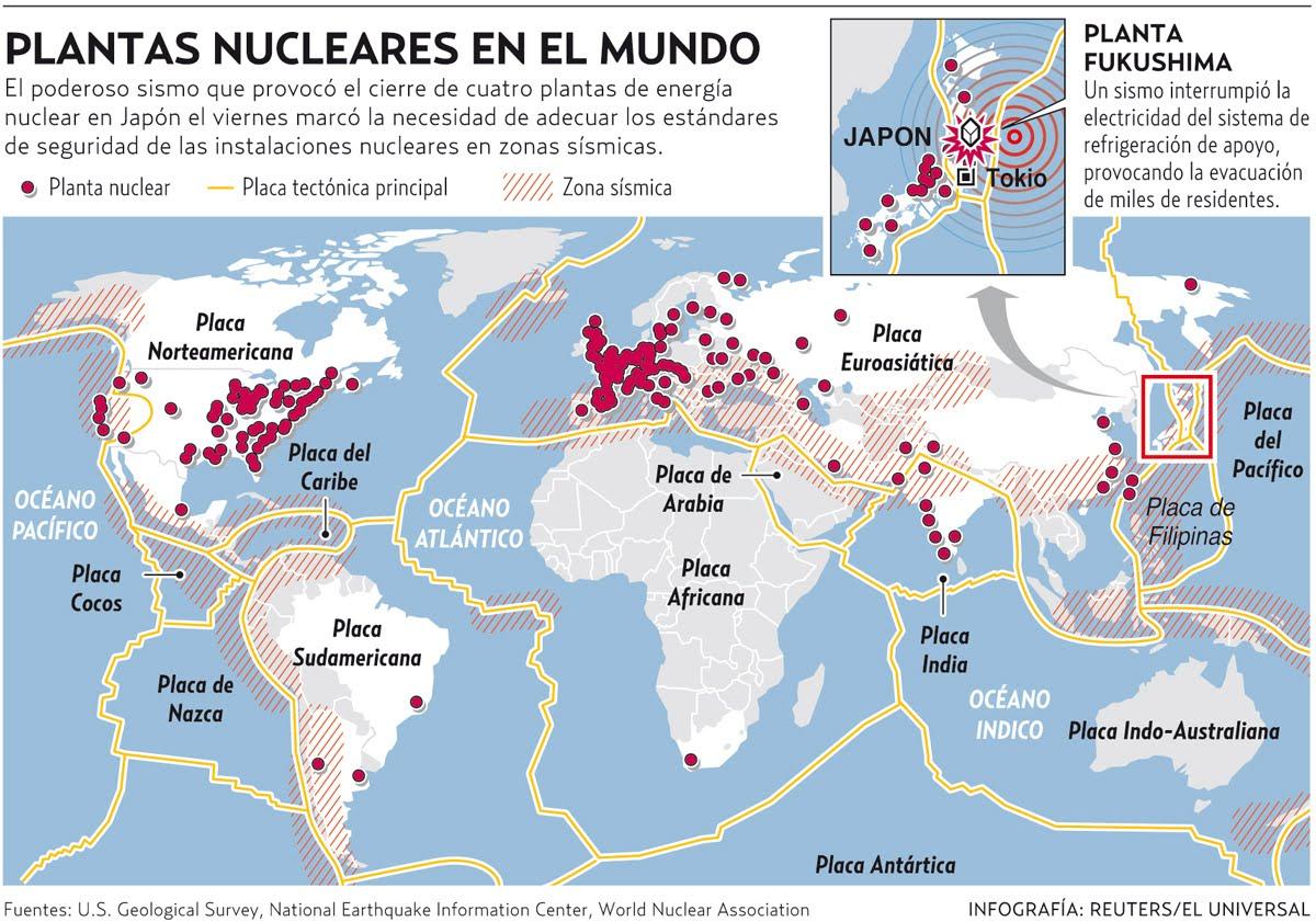 plantas nucleares en el mundo en el recuadro la planta nuclear de