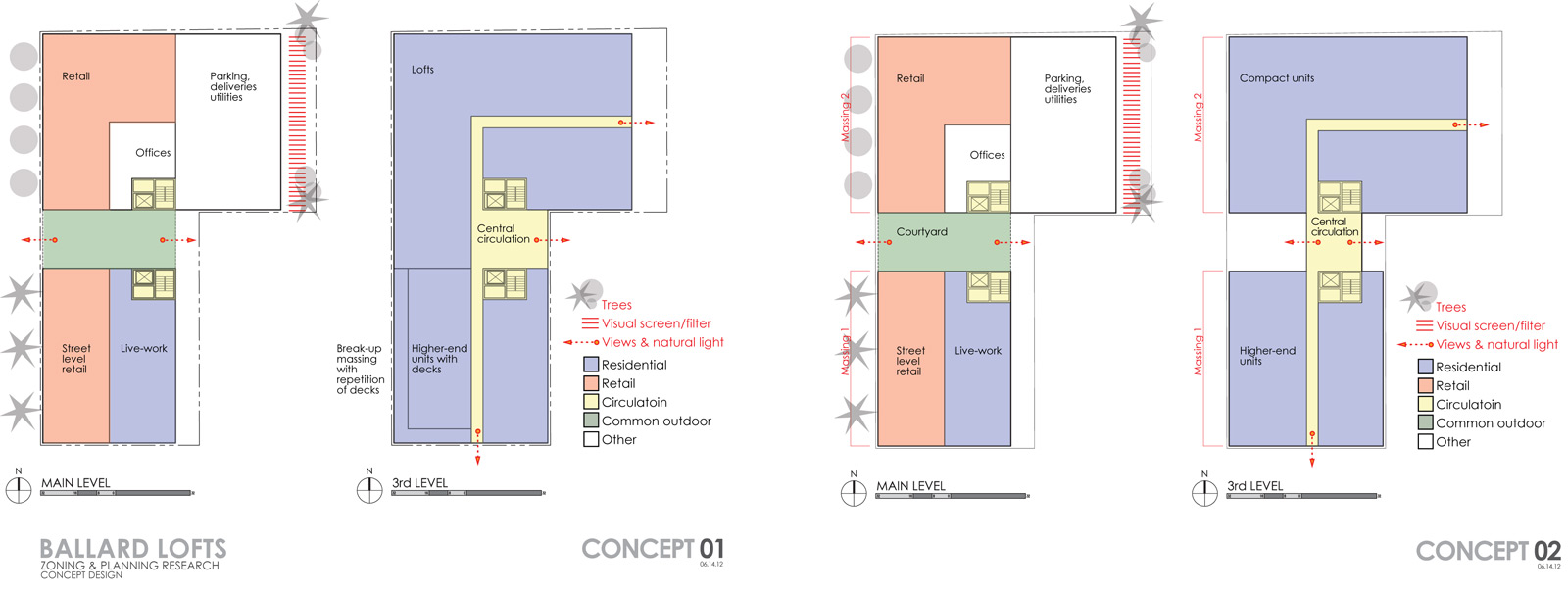 Zoning diagrams interior design electrical drawing wiring diagram metamorphosis architects interior design chandigarh rh metamorphosisdesign org nyc zoning guide examples of zoning ordinances ccuart Image collections