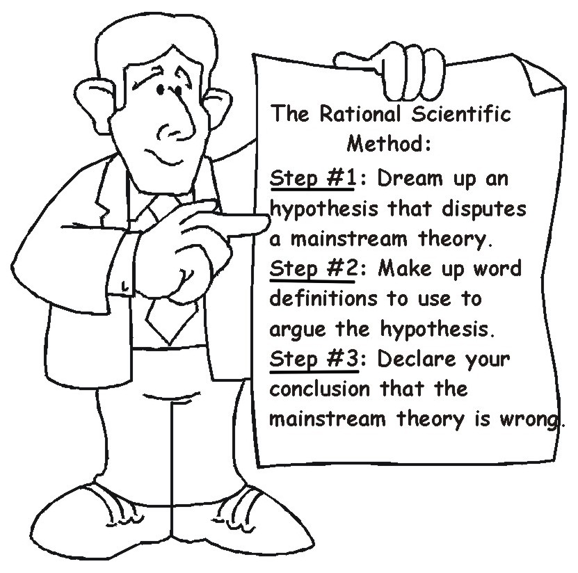 The Rational Scientific Method Analyzed