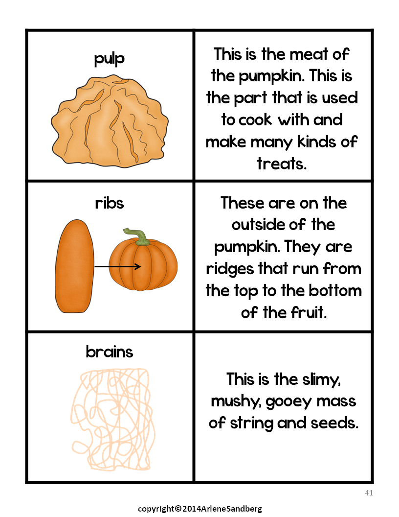Classroom Freebies  Pumpkin Parts Picture  Fact Cards And