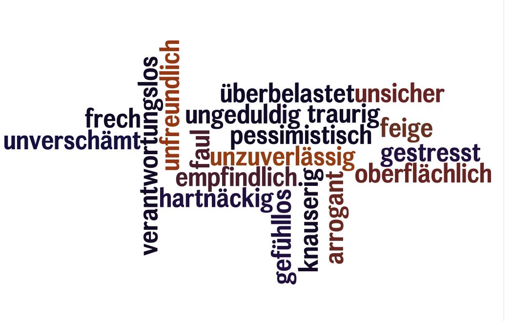 Deutsch Nivel Intermedio 2: 5. Blogaufgabe - Eigenschaften