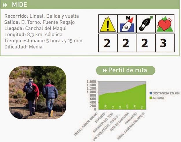 RUTA PR CC 7 (El Canchal del Maqui)
