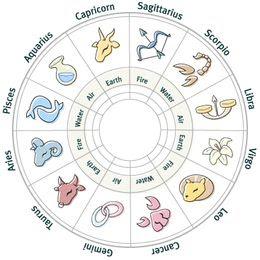 Ramalan Zodiak Terbaru Hari Ini 01 - 07 April 2013