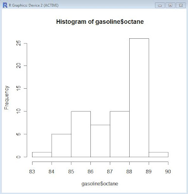 &quot;R&quot;: Looking at the Data (Gasoline) &#8211; 001