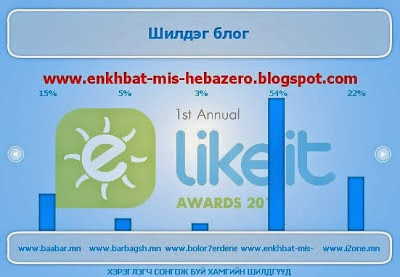 "Best Blog of ""E Like It AWARDS -2013"""