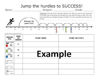 https://www.teacherspayteachers.com/Product/Student-Assessment-Data-Tracker-Jumping-Academic-Hurdles-1948401