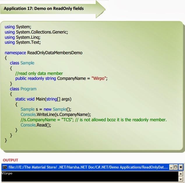 Readonly parameter