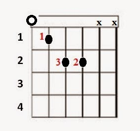 Left_Am_open_chord