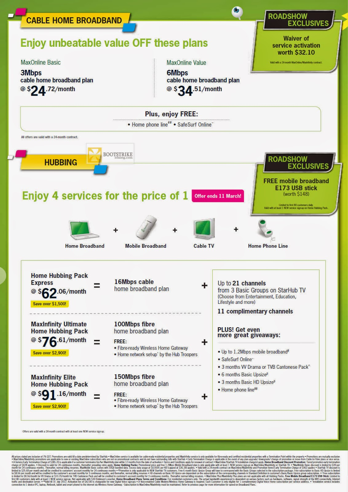 Different types of web design ~ M2 Software Solutions