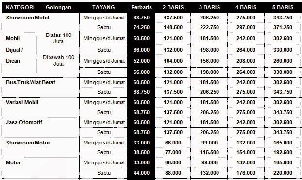 Iklan Jitu Baris Jawa Pos 2014 Otomotif