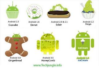 Jenis Dan Tipe OS Android