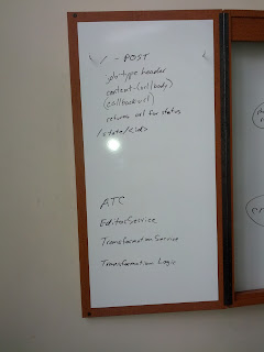 white board photo of api for services for transforming documents. Details not critical.