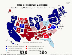 2008 Electoral College Projection