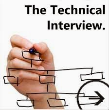 Questions for PHP interview, Questions and answers to prepare for PHP developer, multiple choice questions for PHP technical interview,