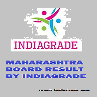 Maharashtra Board 10th Results 2015