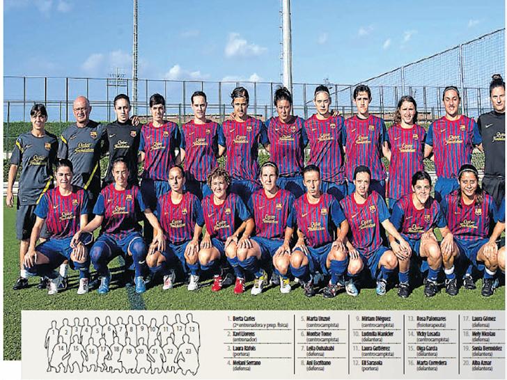 FCBarcelona 2011-12