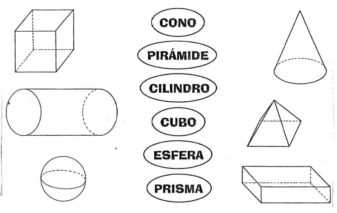 Geometría- cuerpos-figuras-líneas | ACTIVIDADES FOTOCOPIABLES PARA ...