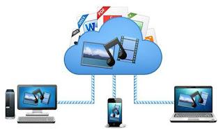 Dropbox Cara cepat untuk berbagi file di internet