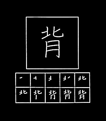 kanji punggung