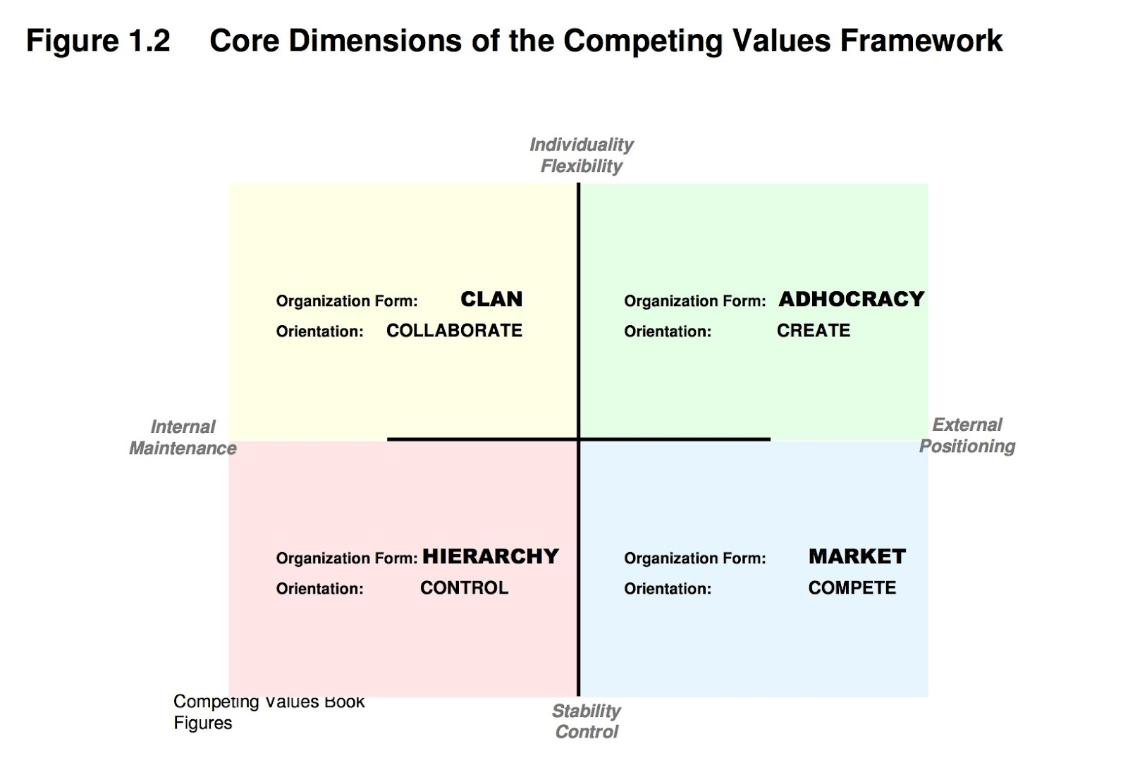 ethics theories and the competing values framework Manage potentially conflicting or competing values, and with guidance, recognise, reflect on, and work with ethical dilemmas  values and ethics 22.
