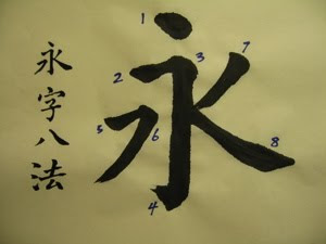 Calligraphy And Painting Of James Yang Eight Basic