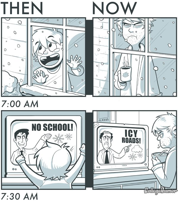 Snow Days - Then and Now