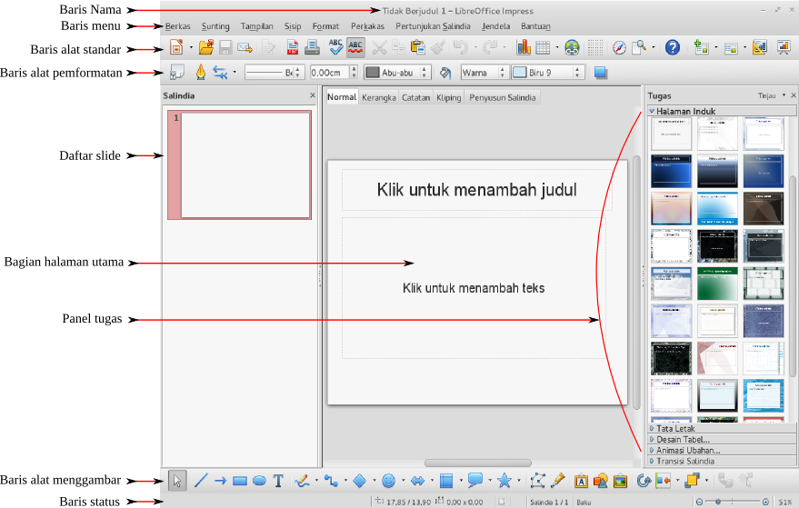 Antarmuka LibreOffice Impress