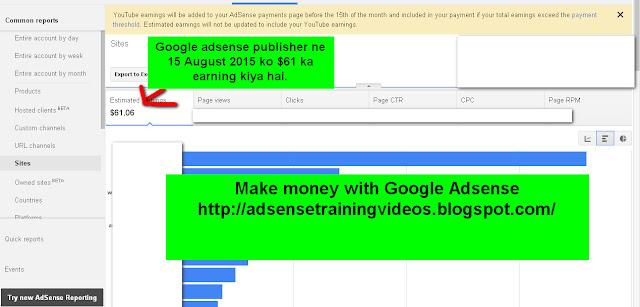 Google adsense publisher ne 15 August 2015 ko $61 ka earning kiya hai-see screenshot
