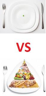 diet dan pola makan