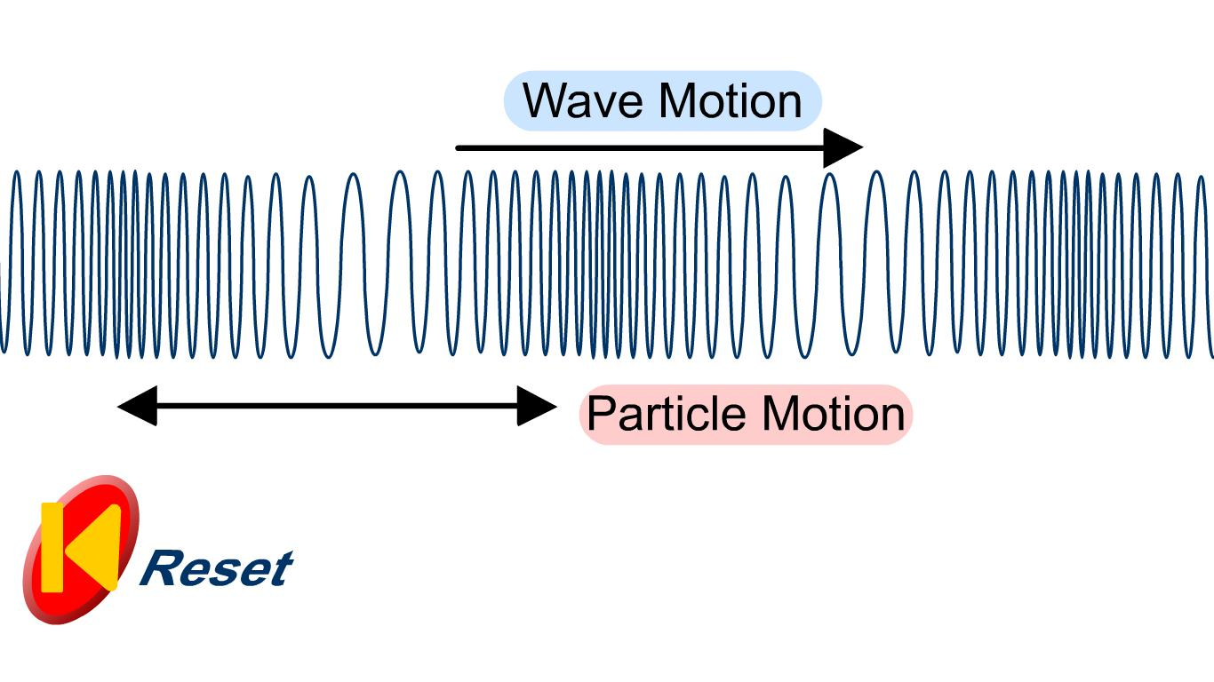 how to make longitudinal waves