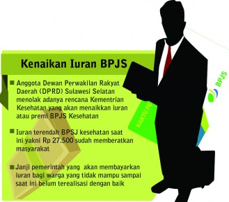Kenaikan Iuran BPJS Kesehatan