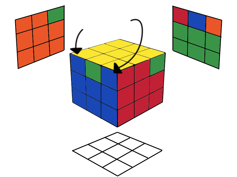 Cube With 5 Sides Face That Side of The Cube