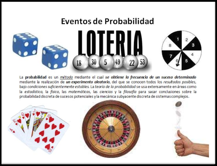 Eventos de Probabilidad