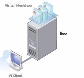 windows em maquina virtual