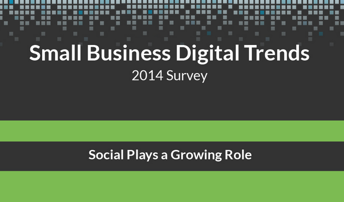 Small Businesses Have Gone Digital, Plus More Noteworthy Survey Findings — #infographic #socialmedia #Digitalmarketing
