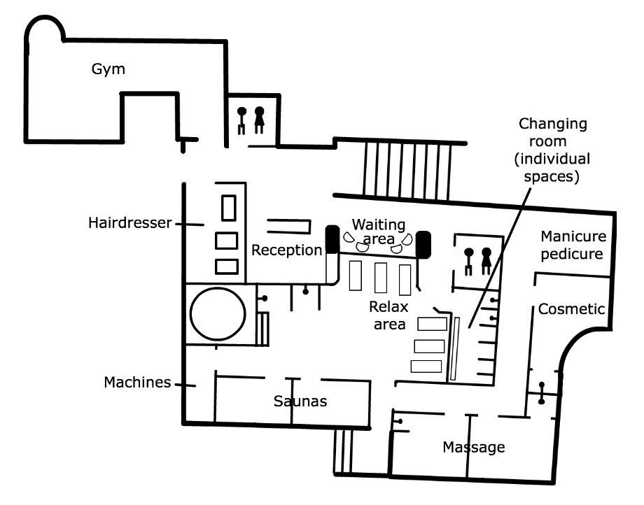 Cómo crear y diseñar un spa de lujo | Mandelrot