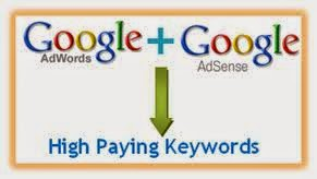 top paying keywords usage